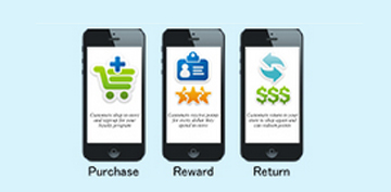 neurobiologix customer rewards